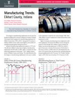 Elkhart Manufacturing Trends
